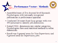 us_performance_vector_06.PNG (15302 Byte)